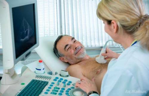 Синдром ранней реполяризации желудочков сердца: что ето такое, чем опасен?
