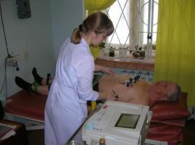 Стенокардия: что это такое, симптомы, классификация, лечение